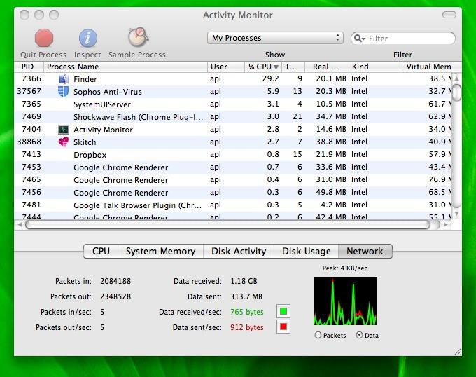 Sophos system load